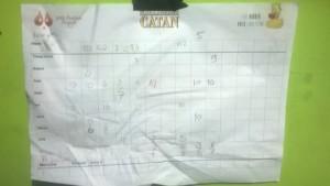 - The Settlers of Catan scoreboard.